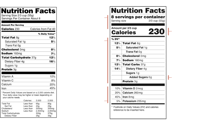 nutrition-label-artboard_1
